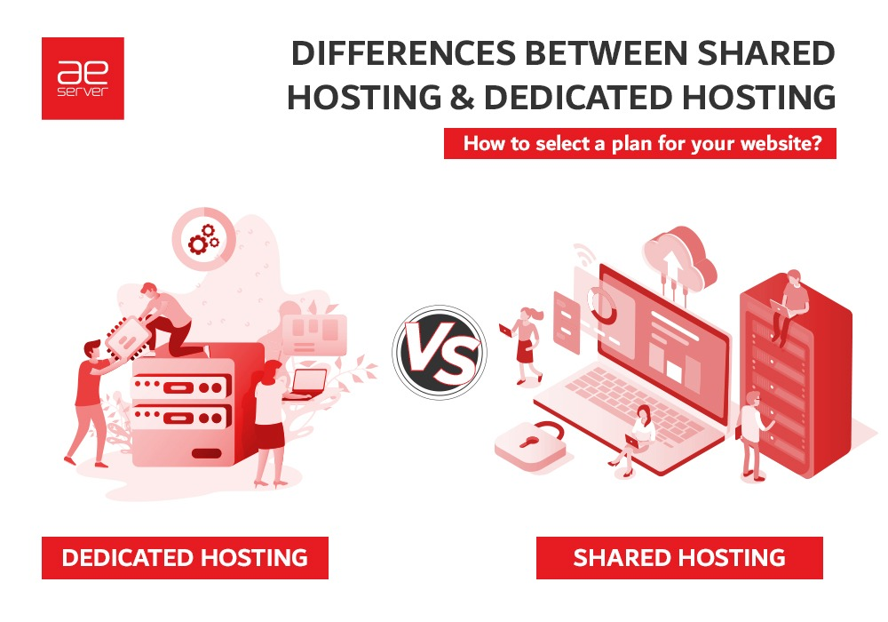 Read more about the article Differences between Shared Hosting & Dedicated Hosting | How to select a hosting plan for your website?